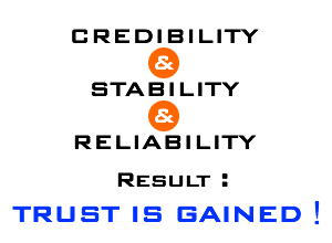 Credibility & Stability & Reliability Result:Trust is Gained!